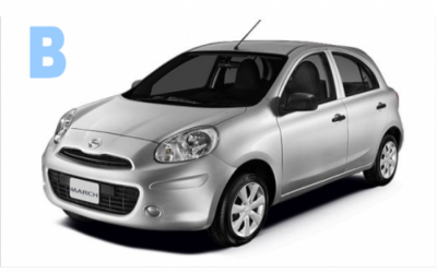 Authomar Rent a Car - Category B: Skoda Citigo, Fiat Panda or similar